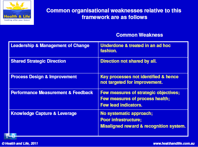 Common org weakness